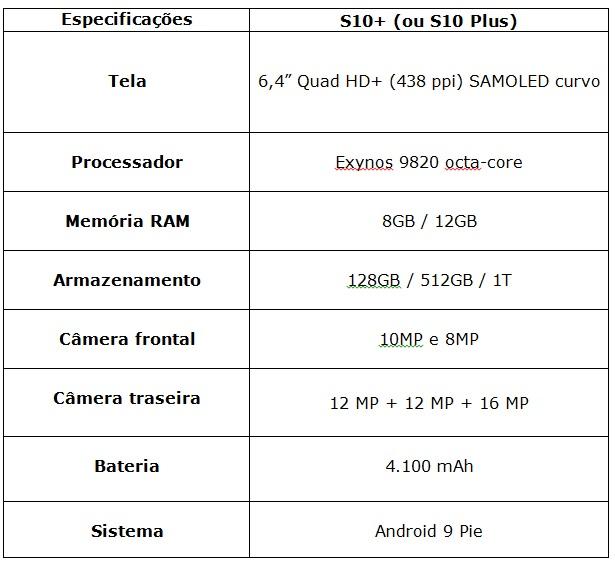 especificações S10 plus ou S10+